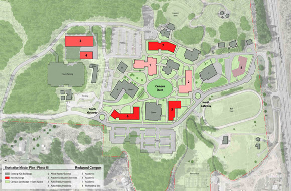 Rogue Community College Institutional Master Plan The Abell